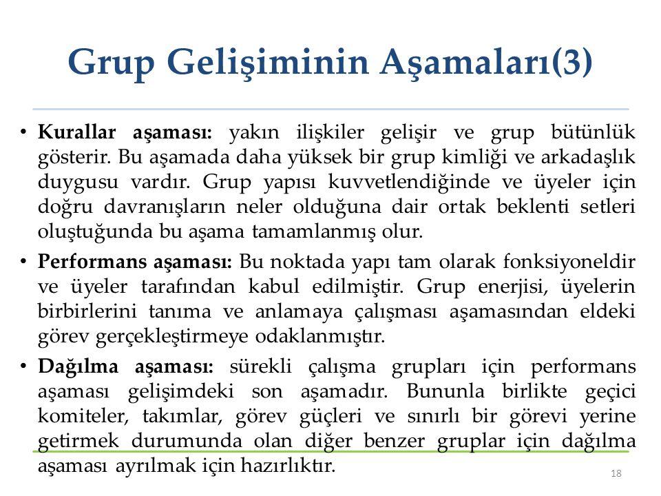 Grup Gelişiminin Aşamaları(3) Kurallar aşaması: yakın ilişkiler gelişir ve grup bütünlük gösterir. Bu aşamada daha yüksek bir grup kimliği ve arkadaşl