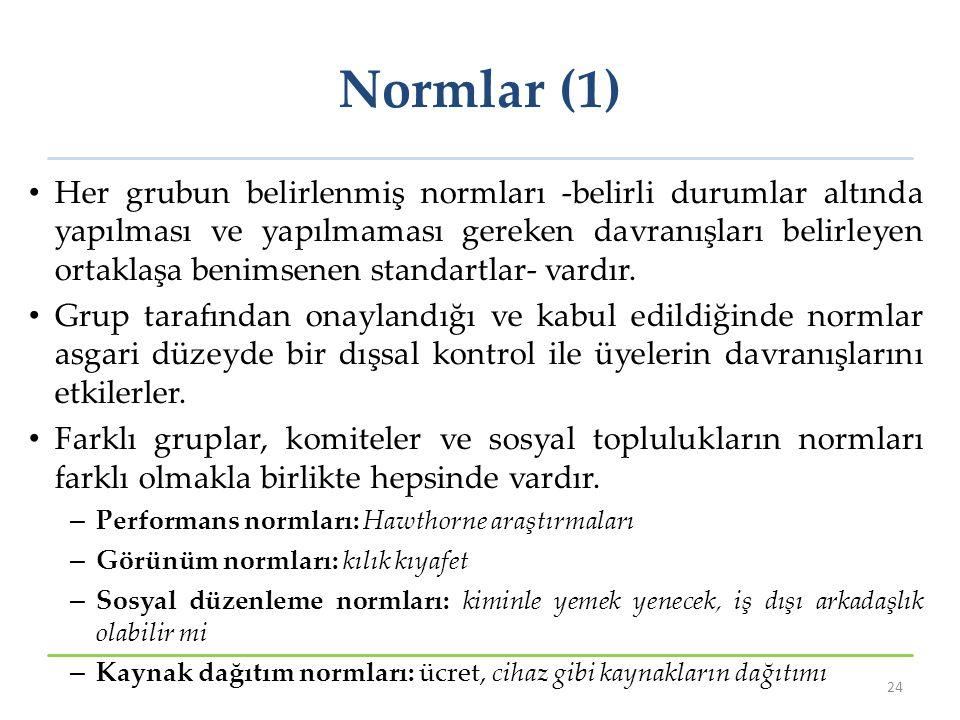 Normlar (1) Her grubun belirlenmiş normları -belirli durumlar altında yapılması ve yapılmaması gereken davranışları belirleyen ortaklaşa benimsenen st