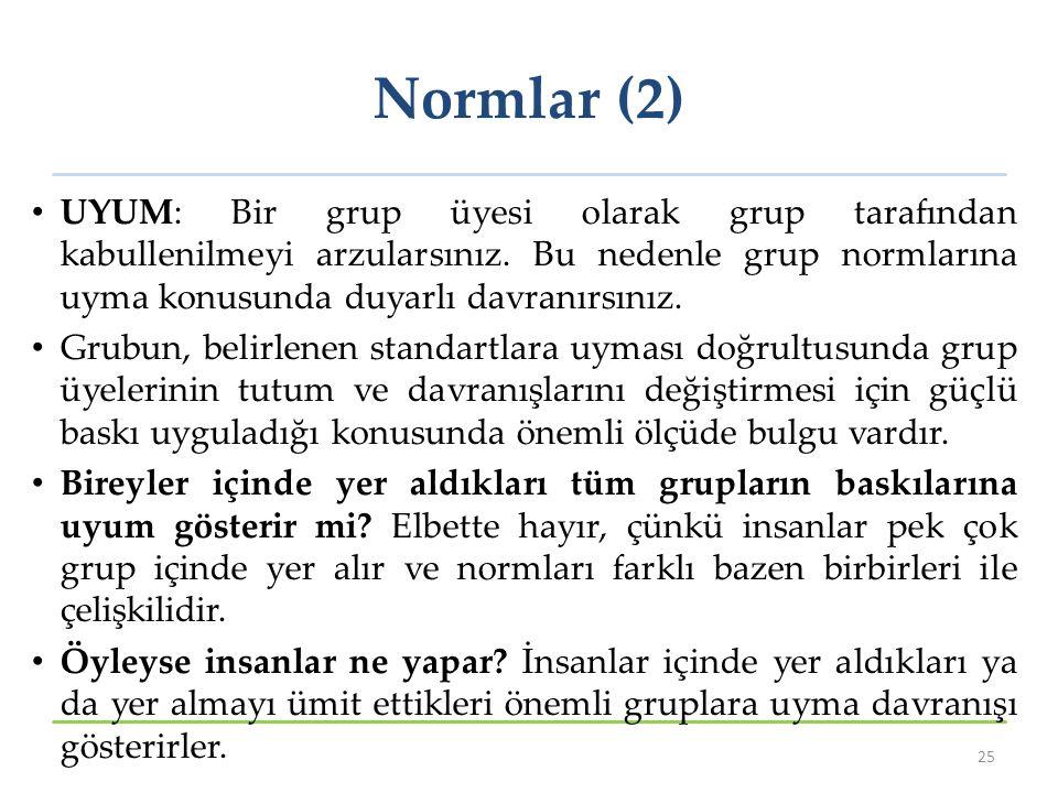 Normlar (2) UYUM: Bir grup üyesi olarak grup tarafından kabullenilmeyi arzularsınız. Bu nedenle grup normlarına uyma konusunda duyarlı davranırsınız.