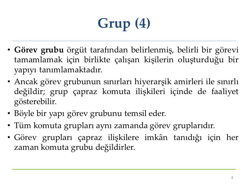 Grup (4) Görev grubu örgüt tarafından belirlenmiş, belirli bir görevi tamamlamak için birlikte çalışan kişilerin oluşturduğu bir yapıyı tanımlamaktadı