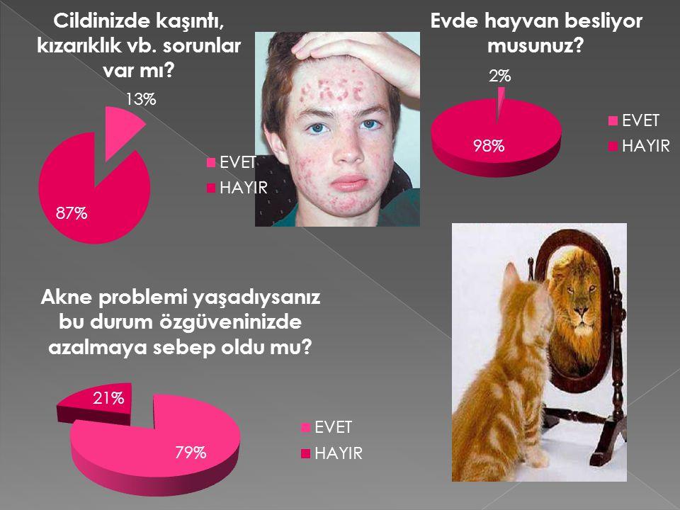  Olguların 9'unda (%7.5) Demodex sp. Görülme sıklığında cinsiyetler arası fark gözlenmemiştir.