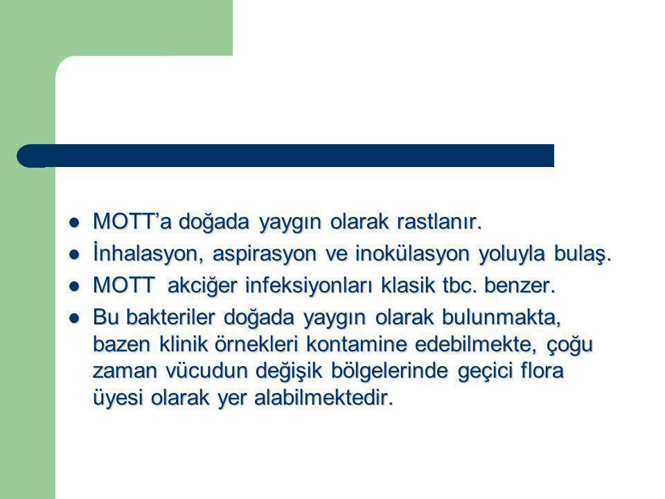 MOTT'a doğada yaygın olarak rastlanır. MOTT'a doğada yaygın olarak rastlanır. İnhalasyon, aspirasyon ve inokülasyon yoluyla bulaş. İnhalasyon, aspiras