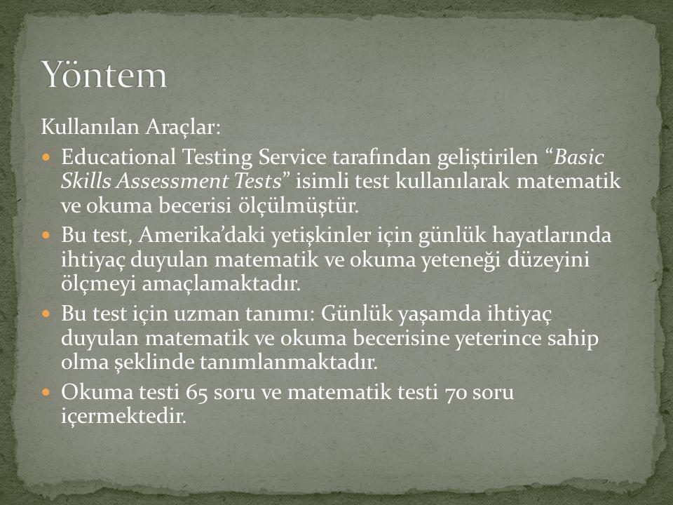 """Kullanılan Araçlar: Educational Testing Service tarafından geliştirilen """"Basic Skills Assessment Tests"""" isimli test kullanılarak matematik ve okuma be"""
