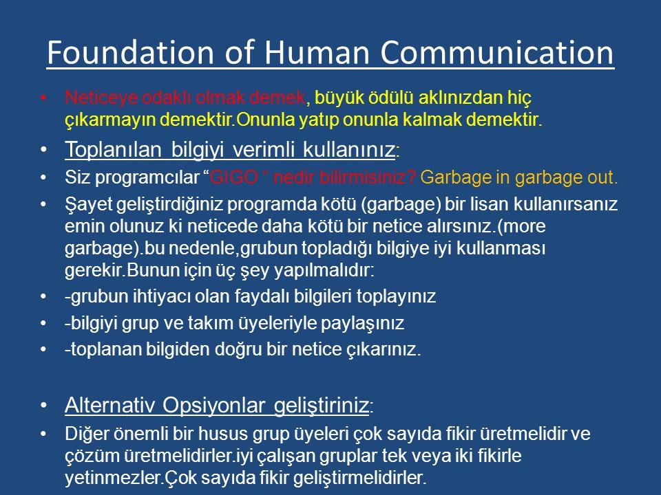 Foundation of Human Communication Neticeye odaklı olmak demek, büyük ödülü aklınızdan hiç çıkarmayın demektir.Onunla yatıp onunla kalmak demektir.