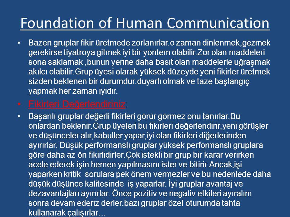 Foundation of Human Communication Bazen gruplar fikir üretmede zorlanırlar.o zaman dinlenmek,gezmek gerekirse tiyatroya gitmek iyi bir yöntem olabilir.Zor olan maddeleri sona saklamak,bunun yerine daha basit olan maddelerle uğraşmak akılcı olabilir.Grup üyesi olarak yüksek düzeyde yeni fikirler üretmek sizden beklenen bir durumdur.duyarlı olmak ve taze başlangıç yapmak her zaman iyidir.