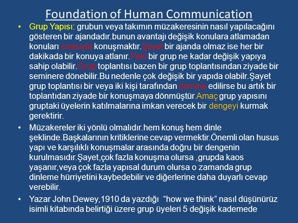 Foundation of Human Communication Grup Yapısı: grubun veya takımın müzakeresinin nasıl yapılacağını gösteren bir ajandadır.bunun avantajı değişik konulara atlamadan konuları sırasıyla konuşmaktır.Şayet bir ajanda olmaz ise her bir dakikada bir konuya atlanır.Peki bir grup ne kadar değişik yapıya sahip olabilir.Grup toplantısı bazen bir grup toplantısından ziyade bir seminere dönebilir.Bu nedenle çok değişik bir yapıda olabilr.Şayet grup toplantısı bir veya iki kişi tarafından domine edilirse bu artık bir toplantıdan ziyade bir konuşmaya dönmüştür.Amaç grup yapısını gruptaki üyelerin katılmalarına imkan verecek bir dengeyi kurmak gerektirir.