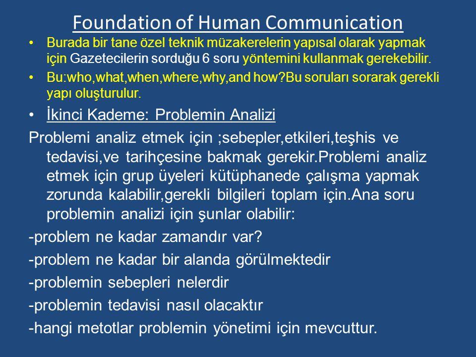 Foundation of Human Communication Burada bir tane özel teknik müzakerelerin yapısal olarak yapmak için Gazetecilerin sorduğu 6 soru yöntemini kullanmak gerekebilir.