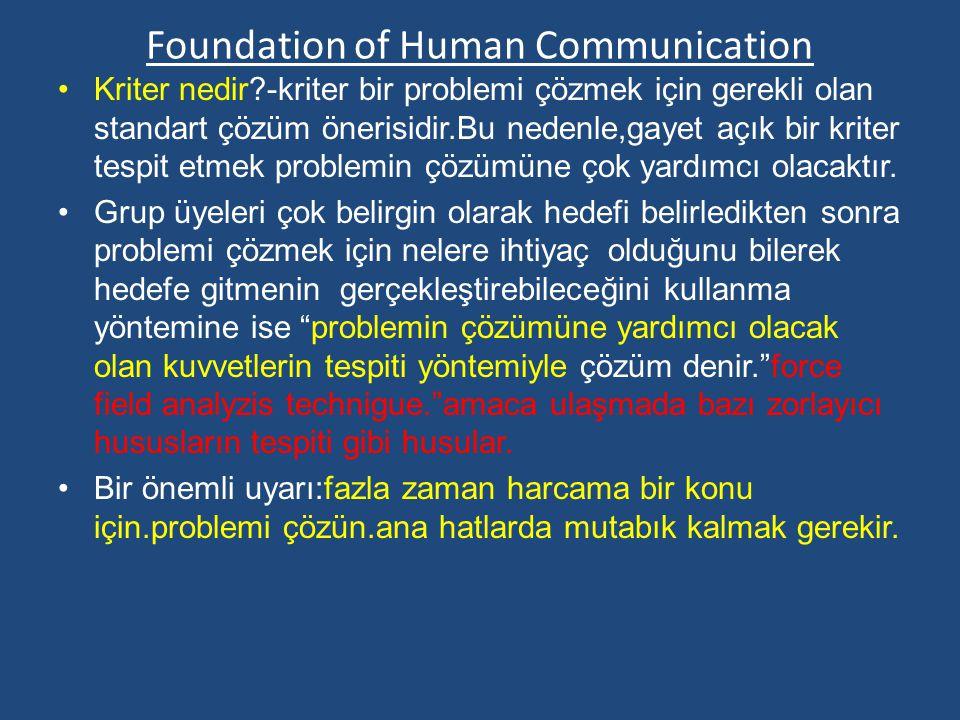 Foundation of Human Communication Kriter nedir -kriter bir problemi çözmek için gerekli olan standart çözüm önerisidir.Bu nedenle,gayet açık bir kriter tespit etmek problemin çözümüne çok yardımcı olacaktır.