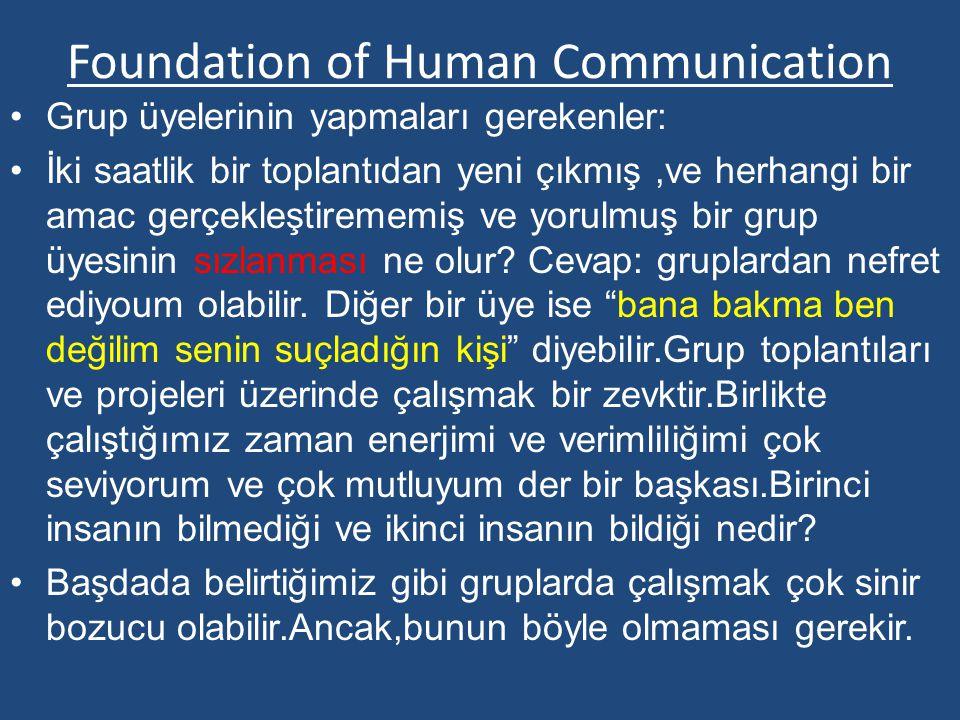 Foundation of Human Communication Kriter nedir?-kriter bir problemi çözmek için gerekli olan standart çözüm önerisidir.Bu nedenle,gayet açık bir kriter tespit etmek problemin çözümüne çok yardımcı olacaktır.