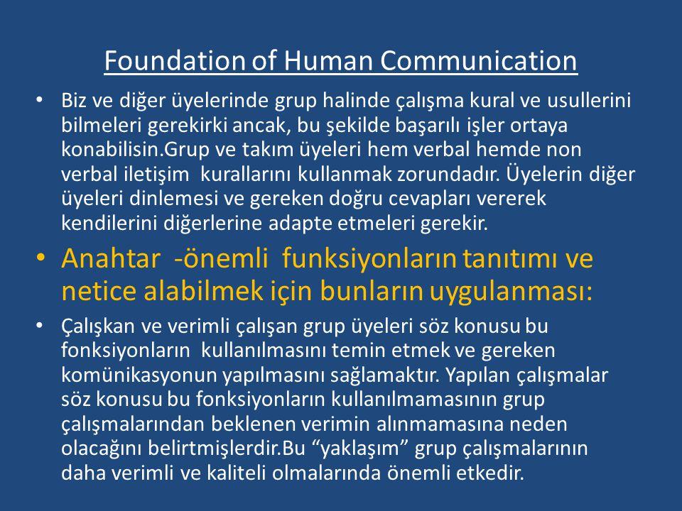 Foundation of Human Communication Biz ve diğer üyelerinde grup halinde çalışma kural ve usullerini bilmeleri gerekirki ancak, bu şekilde başarılı işler ortaya konabilisin.Grup ve takım üyeleri hem verbal hemde non verbal iletişim kurallarını kullanmak zorundadır.