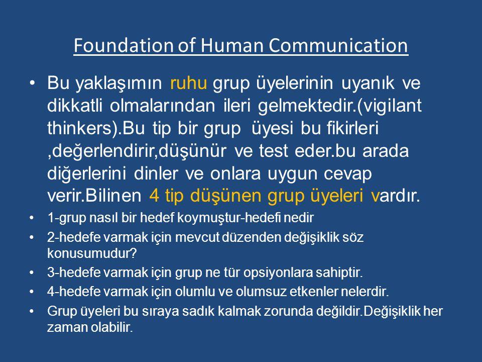 Foundation of Human Communication Dördüncü kademe: en iyi çözümü seçmek Bu kademede şu ana kadar geliştirilmiş fikirleri değerlendirip aralarından en uygun olanını seçmektir.yeni fikirlerinlistesi uzunca olabilir.Ancak bu liste sayıca azaltılarak değerlendirlmeye alınır.Listenin sayıca azaltılması için beş yaklaşımla yapılır: -expertler tarafından yapılabilir -üyeler fikirleri 1 den 5 kadar puanlayabilir, Fikirlerin her birine puan vermek suretiyle Çoğunluk oyuyla yapılabilir Mutabakatla azaltıabilir.