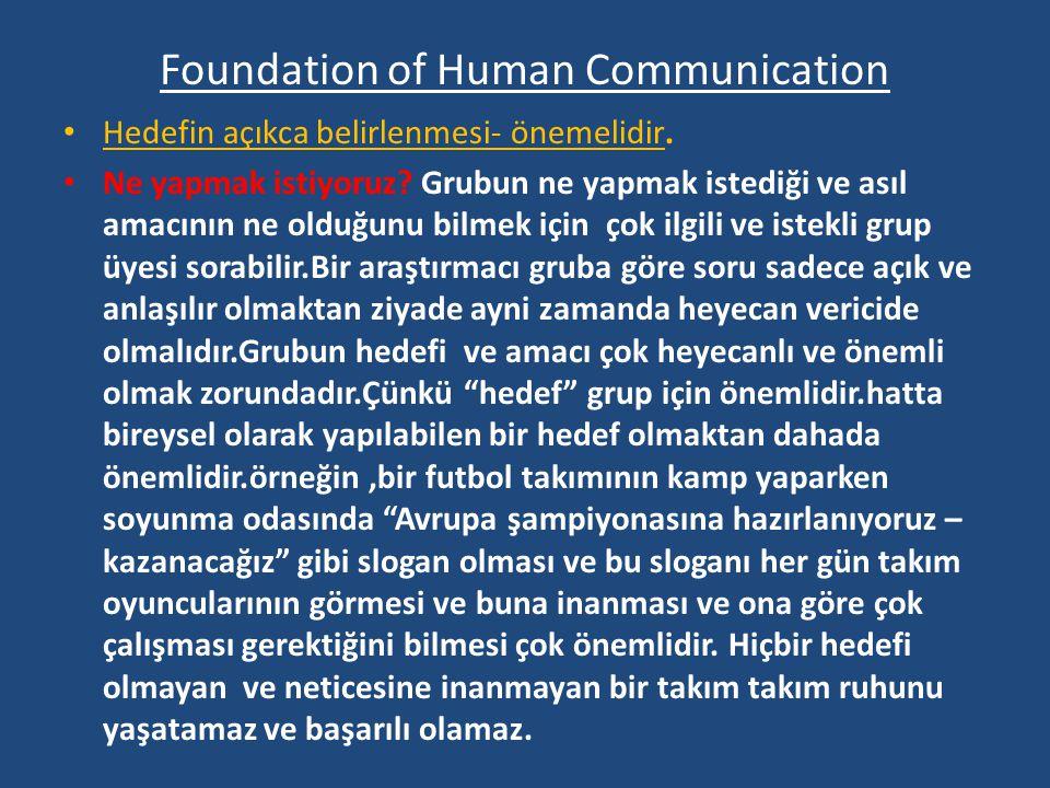 Foundation of Human Communication Başarıya odaklı bir grup yapısı geliştirmek : Her zaman grup toplantılarında grup söz konusu hedefe kilitlenmeli veya hedefin dışında çalışma yaparak grup hedefini gerçekleştirmelidir.Belki siz böyle bir grupta bulunmadınız ve bir hedef için çalışmadınız.Grup şayet kendisini mutlaka hedefe odaklayarak bir çalışma yapısı gerçekleştirirse mutlaka başarılı olacaktır.
