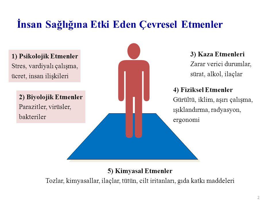 43 İş Yerinde Görülen Psikososyal Etmenler Stresin kurumdaki etkileri; 4.