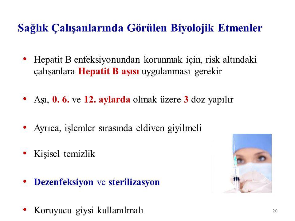 20 Sağlık Çalışanlarında Görülen Biyolojik Etmenler Hepatit B enfeksiyonundan korunmak için, risk altındaki çalışanlara Hepatit B aşısı uygulanması gerekir Aşı, 0.