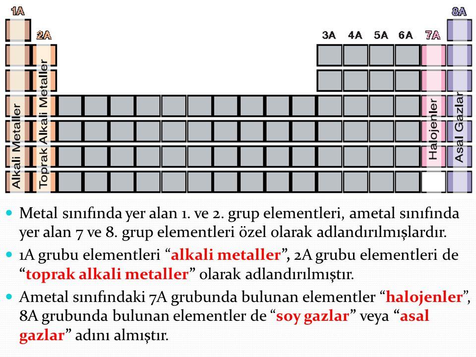 Metal sınıfında yer alan 1. ve 2. grup elementleri, ametal sınıfında yer alan 7 ve 8. grup elementleri özel olarak adlandırılmışlardır. 1A grubu eleme