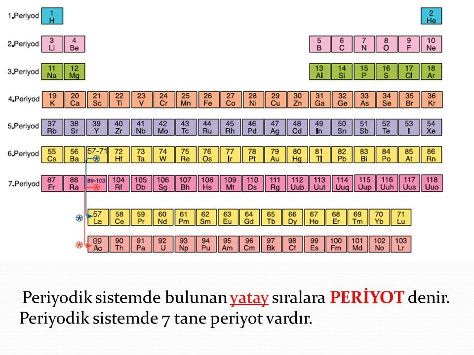 Periyodik sistemde bulunan yatay sıralara PERİYOT denir. Periyodik sistemde 7 tane periyot vardır.