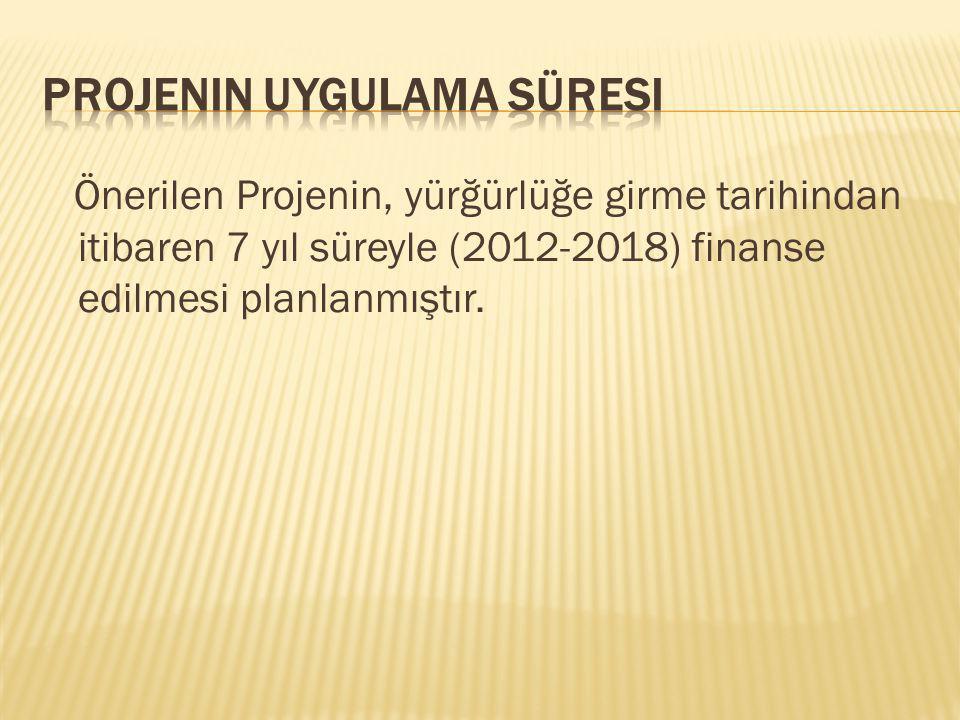 Önerilen Projenin, yürğürlüğe girme tarihindan itibaren 7 yıl süreyle (2012-2018) finanse edilmesi planlanmıştır.