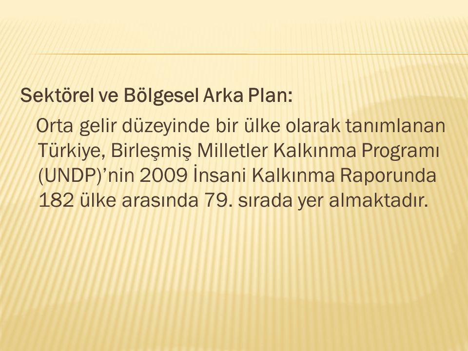 Sektörel ve Bölgesel Arka Plan: Orta gelir düzeyinde bir ülke olarak tanımlanan Türkiye, Birleşmiş Milletler Kalkınma Programı (UNDP)'nin 2009 İnsani