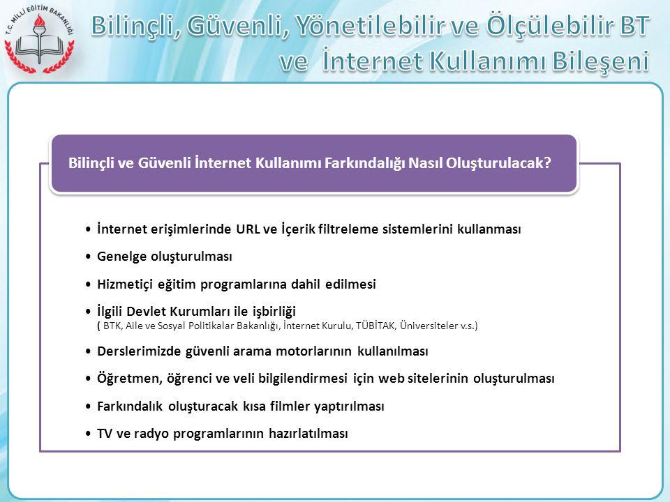 İnternet erişimlerinde URL ve İçerik filtreleme sistemlerini kullanması Genelge oluşturulması Hizmetiçi eğitim programlarına dahil edilmesi İlgili Dev