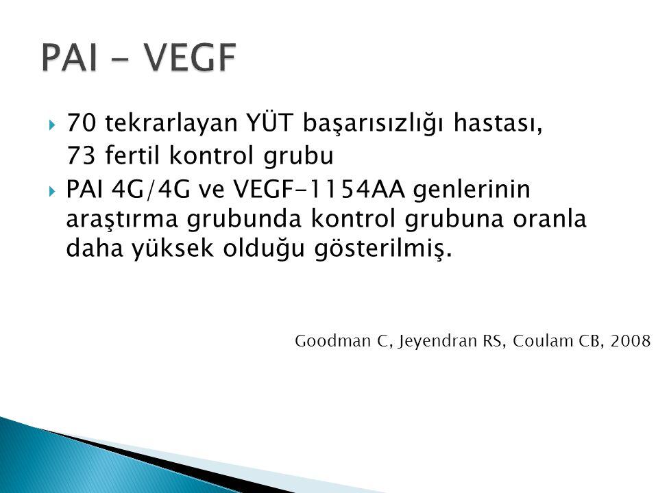  70 tekrarlayan YÜT başarısızlığı hastası, 73 fertil kontrol grubu  PAI 4G/4G ve VEGF-1154AA genlerinin araştırma grubunda kontrol grubuna oranla da