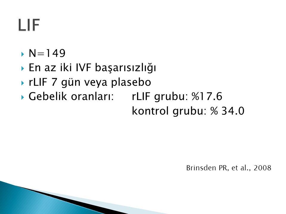  N=149  En az iki IVF başarısızlığı  rLIF 7 gün veya plasebo  Gebelik oranları:rLIF grubu: %17.6 kontrol grubu: % 34.0 Brinsden PR, et al., 2008