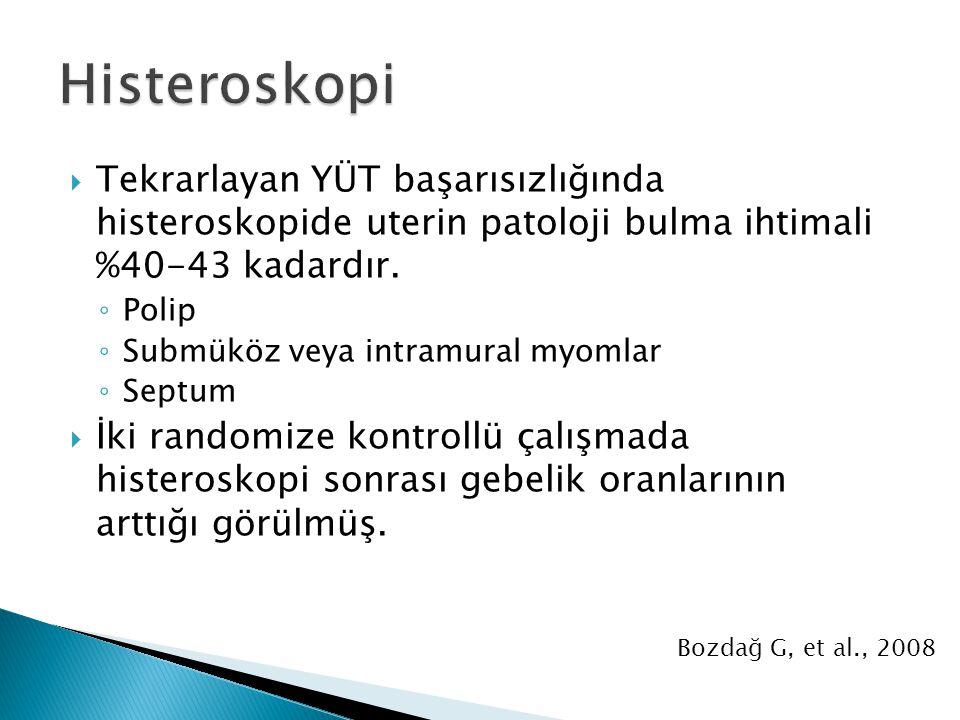  64 hasta standart histeroskopi ile herhangi bir patoloji saptanmamış  Metilen mavisi ile endometriumda koyu boyanan alanlar endometrit tanısı almış.