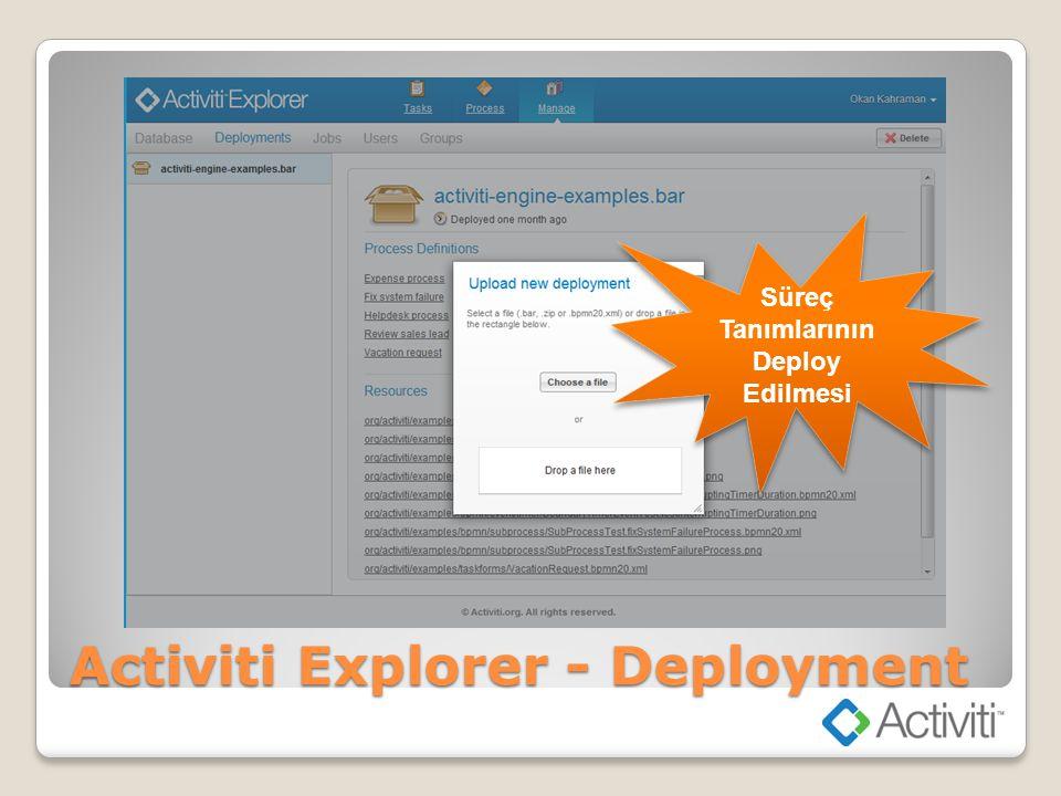 Activiti Explorer - Deployment Süreç Tanımlarının Deploy Edilmesi