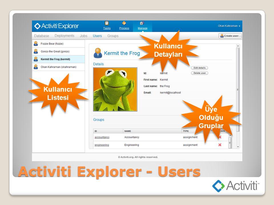 Activiti Explorer - Users Kullanıcı Listesi Kullanıcı Detayları Üye Olduğu Gruplar