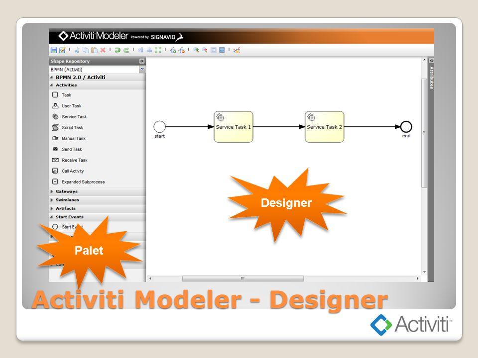 Activiti Modeler - Designer Palet Designer