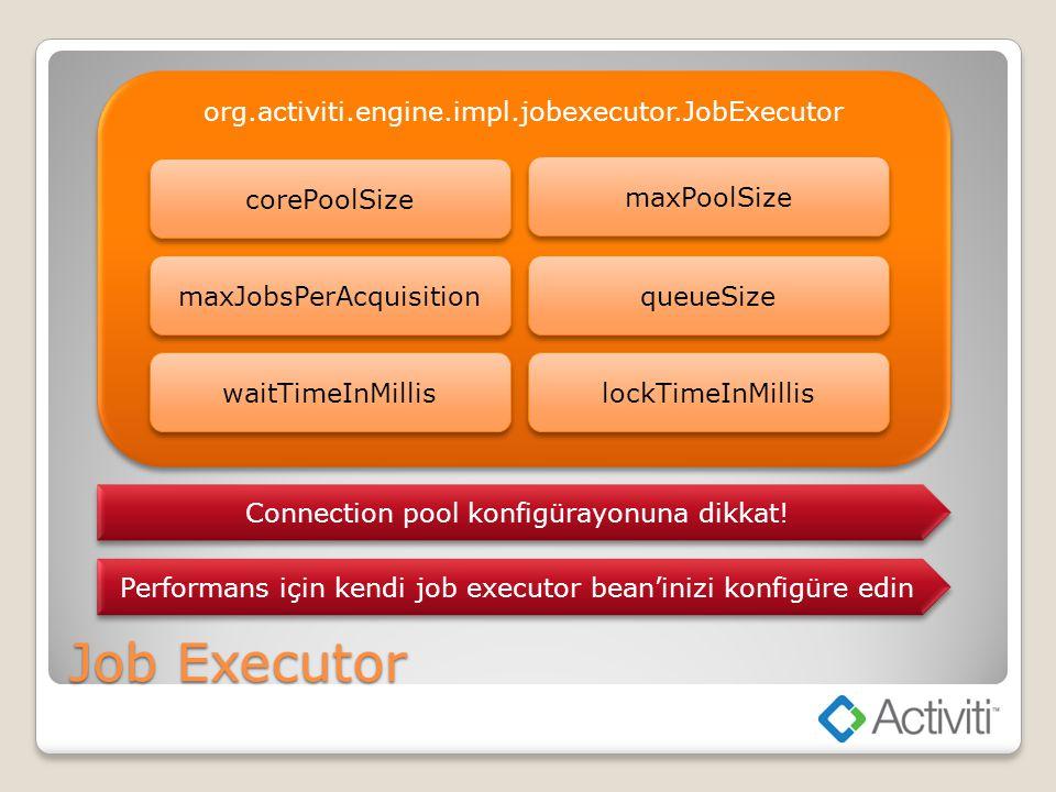 Job Executor org.activiti.engine.impl.jobexecutor.JobExecutor corePoolSize lockTimeInMillis maxJobsPerAcquisition queueSize waitTimeInMillis maxPoolSi
