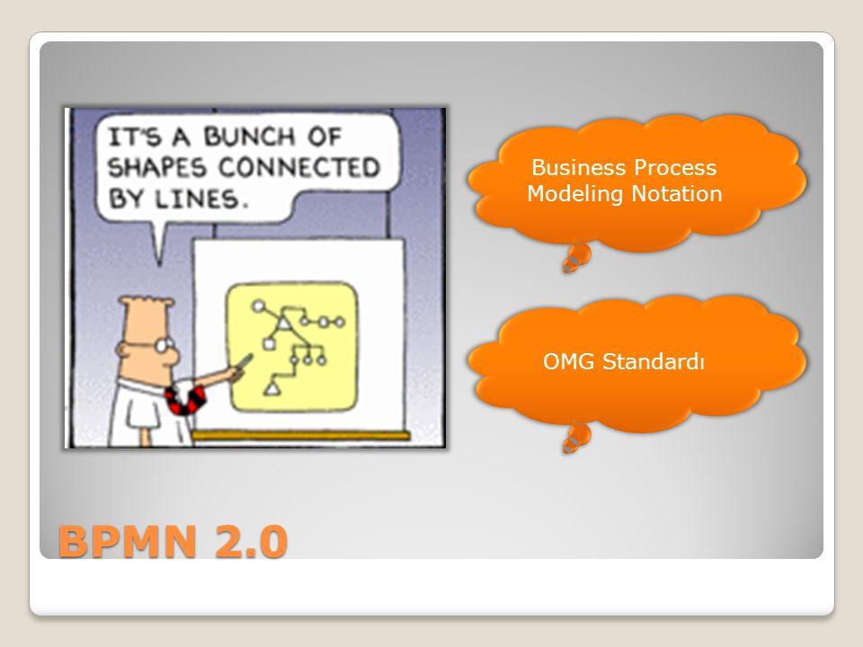 BPMN 2.0 Business Process Modeling Notation OMG Standardı