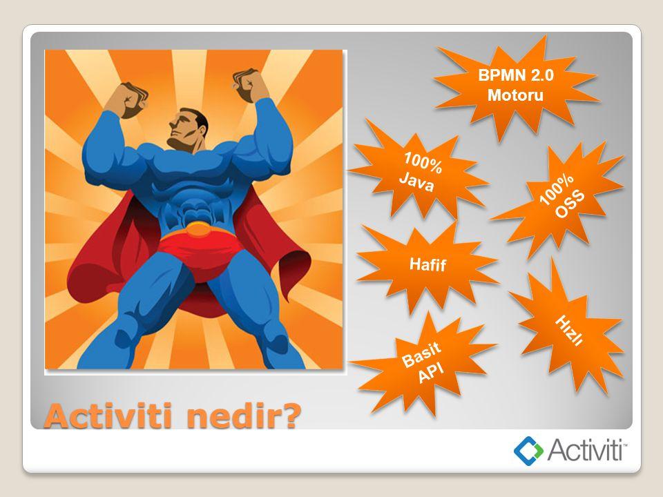 Activiti nedir? 100% Java 100% OSS Hafif Hızlı Basit API BPMN 2.0 Motoru
