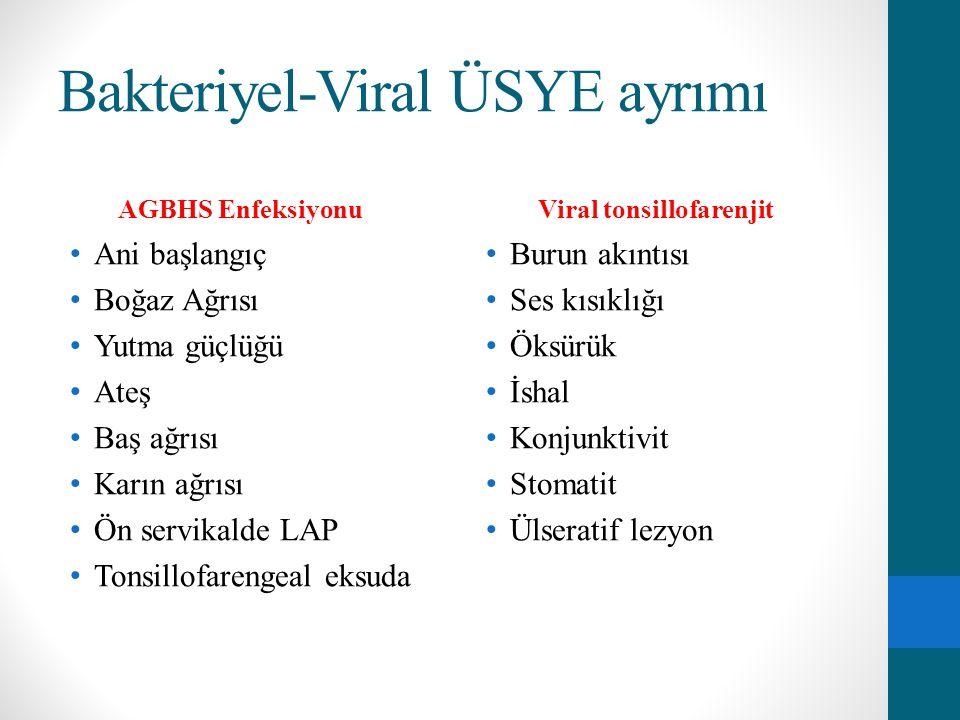 Bakteriyel-Viral ÜSYE ayrımı AGBHS Enfeksiyonu Ani başlangıç Boğaz Ağrısı Yutma güçlüğü Ateş Baş ağrısı Karın ağrısı Ön servikalde LAP Tonsillofarenge