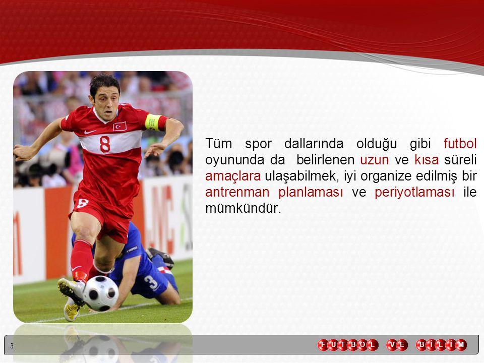 3 Tüm spor dallarında olduğu gibi futbol oyununda da belirlenen uzun ve kısa süreli amaçlara ulaşabilmek, iyi organize edilmiş bir antrenman planlamas