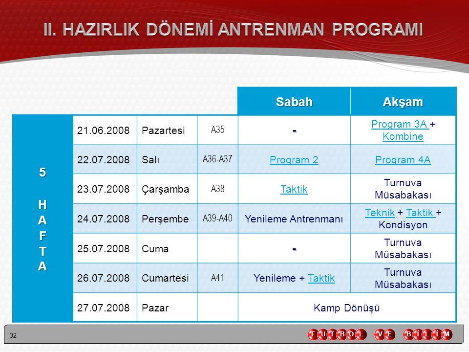 32SabahAkşam 21.06.2008Pazartesi A35- Program 3A Program 3A + Kombine Kombine 22.07.2008Salı A36-A37 Program 2Program 4A 23.07.2008Çarşamba A38 Taktik