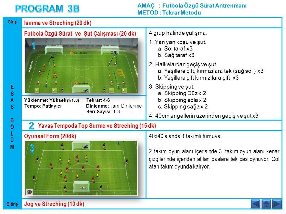 Giriş Isınma ve Streching (20 dk) Futbola Özgü Sürat ve Şut Çalışması (20 dk) 4 grup halinde çalışma. 1. Yan yan koşu ve şut. a. Sol taraf x3 b. Sağ t