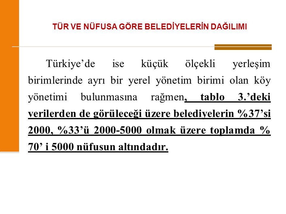 TÜR VE NÜFUSA GÖRE BELEDİYELERİN DAĞILIMI Türkiye'de ise küçük ölçekli yerleşim birimlerinde ayrı bir yerel yönetim birimi olan köy yönetimi bulunması