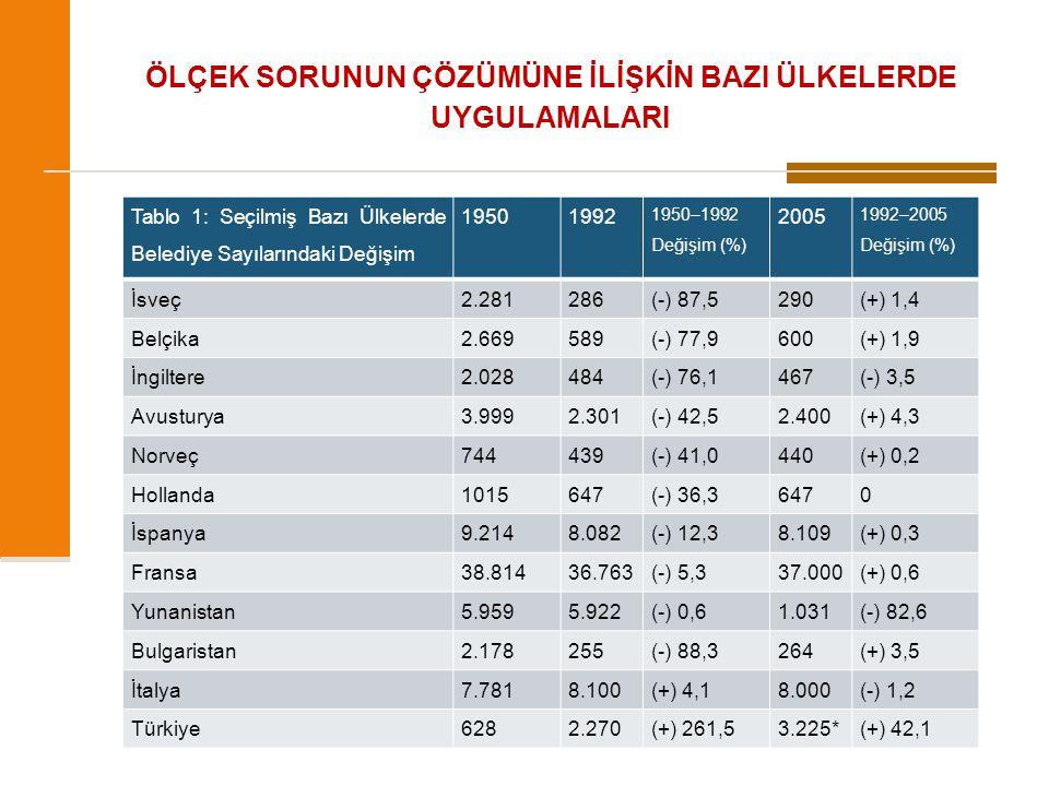 Teşekkürler Prof.Dr.Azim ÖZTÜRK Seyhan Belediye Başkanı www.seyhan.bel.tr www.azimozturk.com azimozturk@seyhan.bel.tr akmasa@seyhan.bel.tr  0 (322) 432 74 74  0800 521 10 21 (ücretsiz)