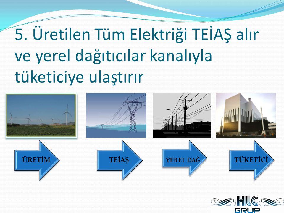 5. Üretilen Tüm Elektriği TEİAŞ alır ve yerel dağıtıcılar kanalıyla tüketiciye ulaştırır ÜRETİMTEİAŞTÜKETİCİ YEREL DAĞ.