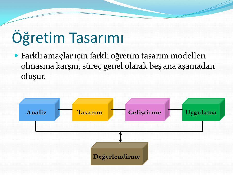 Öğretim Tasarımı Farklı amaçlar için farklı öğretim tasarım modelleri olmasına karşın, süreç genel olarak beş ana aşamadan oluşur. AnalizTasarımGelişt