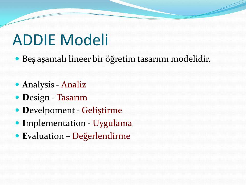 ADDIE Modeli Beş aşamalı lineer bir öğretim tasarımı modelidir. Analysis - Analiz Design - Tasarım Develpoment - Geliştirme Implementation - Uygulama