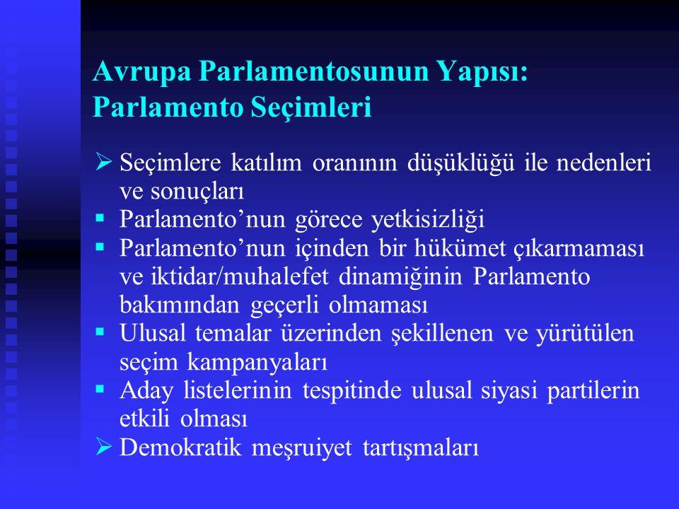 Avrupa Parlamentosunun Yapısı: Parlamento Seçimleri   Seçimlere katılım oranının düşüklüğü ile nedenleri ve sonuçları   Parlamento'nun görece yetk