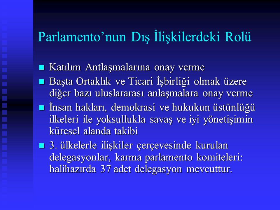 Parlamento'nun Dış İlişkilerdeki Rolü Katılım Antlaşmalarına onay verme Katılım Antlaşmalarına onay verme Başta Ortaklık ve Ticari İşbirliği olmak üze