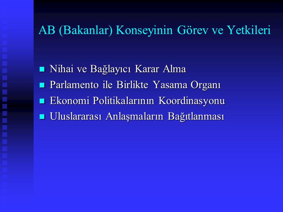 AB (Bakanlar) Konseyinin Görev ve Yetkileri Nihai ve Bağlayıcı Karar Alma Nihai ve Bağlayıcı Karar Alma Parlamento ile Birlikte Yasama Organı Parlamen