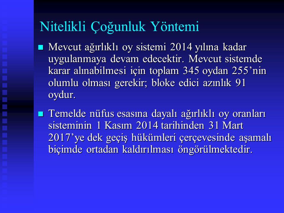 Nitelikli Çoğunluk Yöntemi Mevcut ağırlıklı oy sistemi 2014 yılına kadar uygulanmaya devam edecektir. Mevcut sistemde karar alınabilmesi için toplam 3