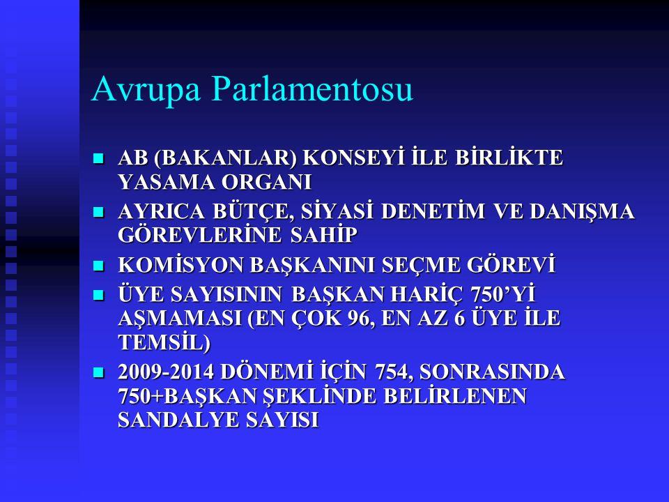 Avrupa Parlamentosu AB (BAKANLAR) KONSEYİ İLE BİRLİKTE YASAMA ORGANI AB (BAKANLAR) KONSEYİ İLE BİRLİKTE YASAMA ORGANI AYRICA BÜTÇE, SİYASİ DENETİM VE