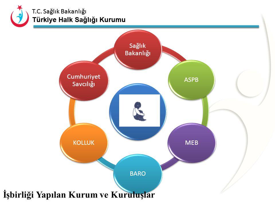 T.C. Sağlık Bakanlığı Türkiye Halk Sağlığı Kurumu Konsültanlar Adli Tıp Uzmanı Çocuk Psikiyatristi Kadın Doğum Uzmanı Çocuk Cerrahi Uzmanı Merkezde Ça
