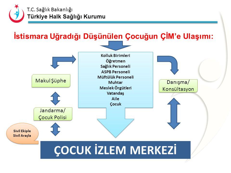 T.C. Sağlık Bakanlığı Türkiye Halk Sağlığı Kurumu T.C. Sağlık Bakanlığı Türkiye Halk Sağlığı Kurumu Sağlık Bakanlığı ASPBMEBBAROKOLLUK Cumhuriyet Savc