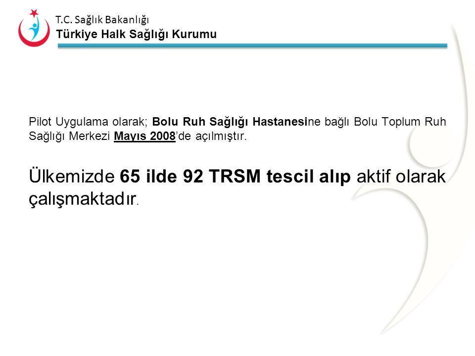 T.C. Sağlık Bakanlığı Türkiye Halk Sağlığı Kurumu RSEP'e Göre TRSM'lerin Kademeli Açılma Planı