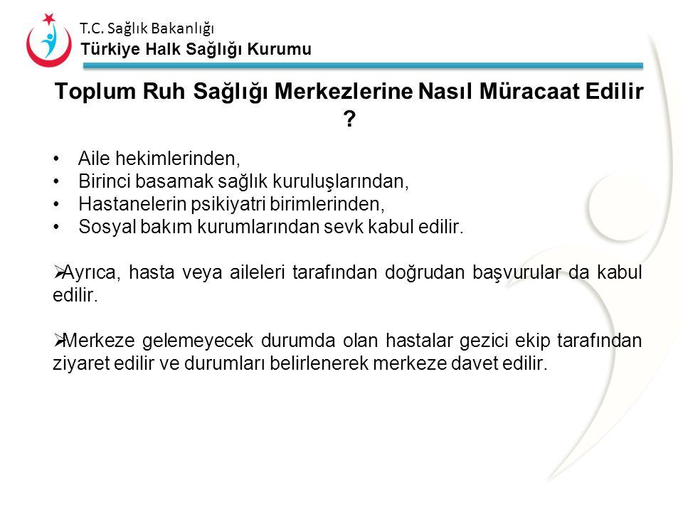 T.C. Sağlık Bakanlığı Türkiye Halk Sağlığı Kurumu Çalışma Saatleri TRSM'lerin çalışma saatleri Sağlık Bakanlığı'nın resmi çalışma saatleri ile paralel